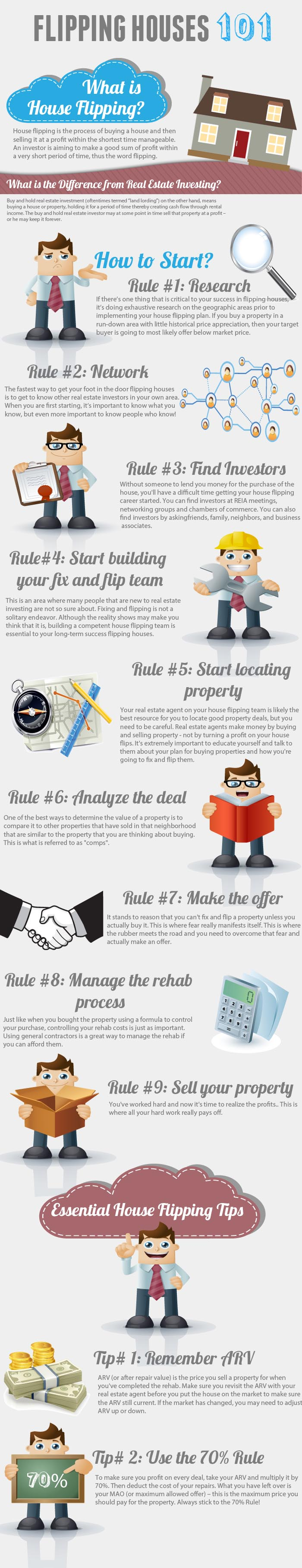 houseflipping-infographicsVer2